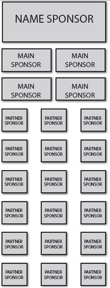 immagine dello schema sponsor